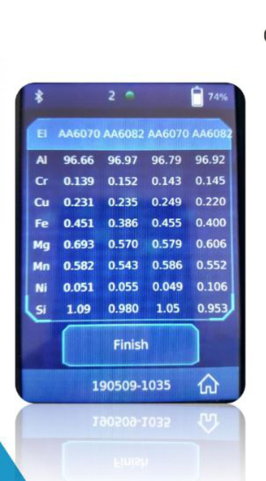 pmi,xrf aluminyum analiz cihazı,xrf analiz cihazı,kimyasal analiz